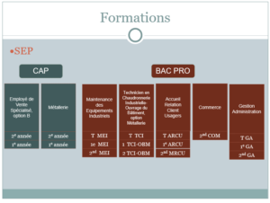 formations-sep